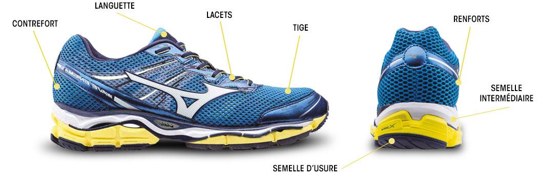 chaussure de course