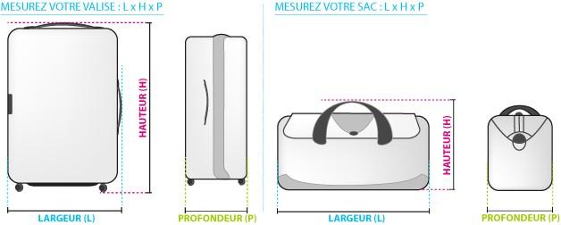 valise sur mesure